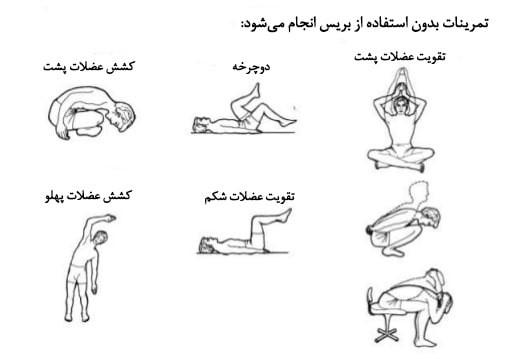 درمان اسکولیوز با ورزش